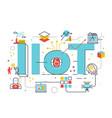 iiot industrial internet things vector image