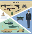 flat army elements template vector image vector image