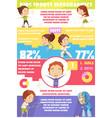 kids sport infographics vector image