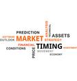 word cloud market timing vector image vector image