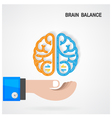 Creative colorful left and right brain Idea vector image vector image