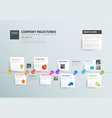 simple horizontal timeline with some facts photos vector image vector image
