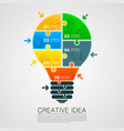 bulb idea of working with puzzles vector image