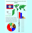 belize infographics for presentation vector image vector image