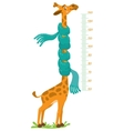 Giraffe meter wall or height chart vector image vector image