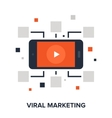 viral marketing concept vector image vector image