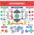 Gym Infographics Set vector image vector image