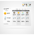 weather forecast interface vector image vector image