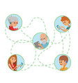 family flat style people faces vector image vector image