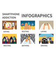 Smartphone addiction infographic vector image