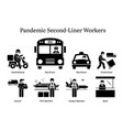 virus pandemic second-liner workers icons food vector image vector image