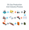oil industry and energy resource process card vector image vector image