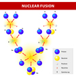 nuclear fusion vector image vector image