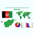 2 afghanistan all countries of the world vector image vector image