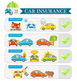 car insurance infographics vector image vector image
