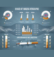 cigarette and smoking infographic concept vector image vector image