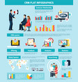 customer relatioship infographic set vector image vector image