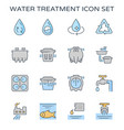 water treatment plant and septic tank icon vector image vector image