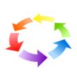 circulation vector image vector image