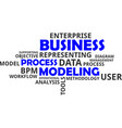 word cloud - business process modeling vector image vector image
