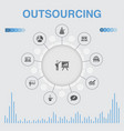 outsourcing infographic with icons contains such vector image