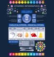 cholecalciferol vitamin d food icons healthy vector image vector image