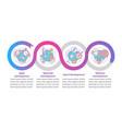 software development methodologies infographic vector image