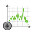 growth etherium graph growth of cryptocurrency vector image vector image