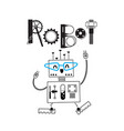 little cute robot and the inscription of the vector image vector image