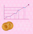 chart of bitcoin increase in vector image vector image