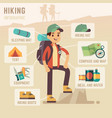 camping equipment and hiking travel accessories vector image