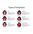 types of headaches set of headache types vector image vector image