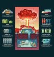 cartoon poster of nuclear shelter bunker vector image