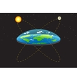 Gravitation on Flat planet Earth concept vector image vector image