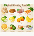 set of cartoon icons anti bloating food vector image vector image