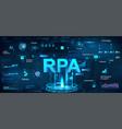 rpa futuristic banner vector image
