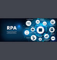rpa robotic process automatisation vector image vector image