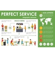 Perfect Service infographics Flat concept web vector image vector image