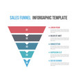 funnel diagram template vector image