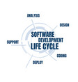software development life cycle vector image