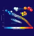 Hertzsprung-Russell diagram vector image