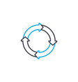 cyclic model thin line stroke icon cyclic vector image