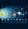 solar system infographics paper cut vector image vector image