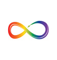 Infinity symbol sign vector image