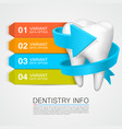 dentistry info vector image vector image