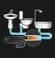 cleaning the plumbing and water supply vector image