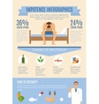 Man Problem Infographic vector image vector image