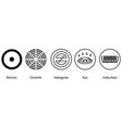 symbols of food grade metal indicate properties vector image