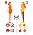 healthy diet for pregnant woman concept vector image