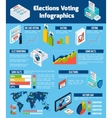 Elections And Voting Isometric Infographics vector image vector image